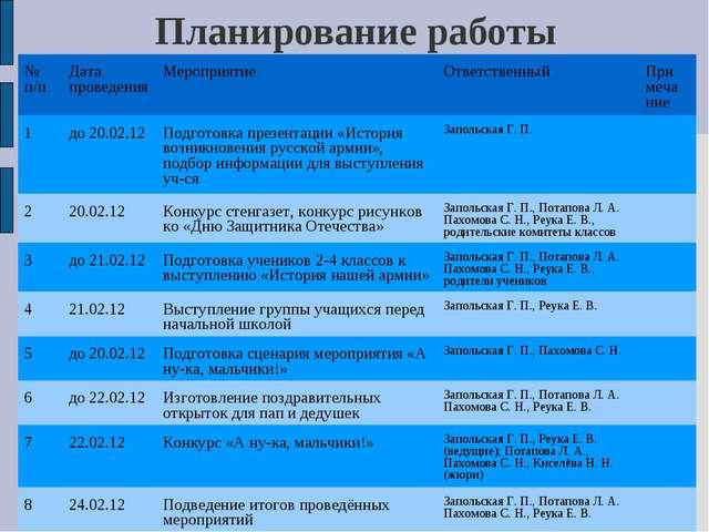 Планирование работы № п/пДата проведенияМероприятиеОтветственныйПри меча...