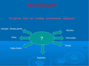 МОТИВАЦИЯ На доске или на слайде различные надписи: ? Шахдаг, Базар дюзю Баку