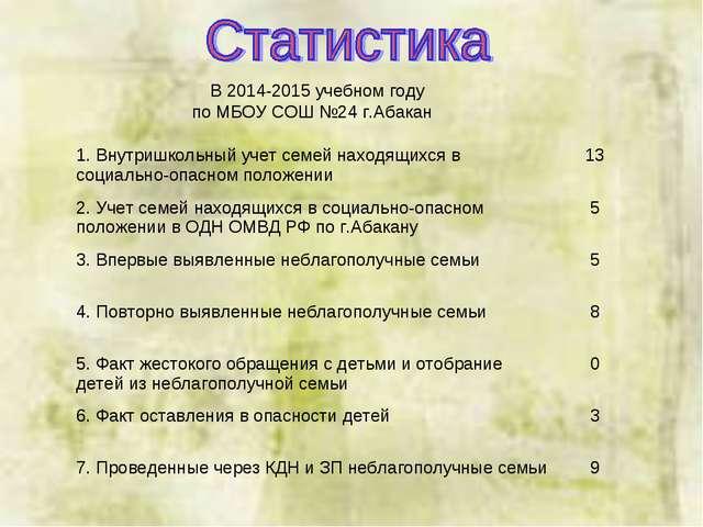 В 2014-2015 учебном году по МБОУ СОШ №24 г.Абакан 1. Внутришкольный учет семе...