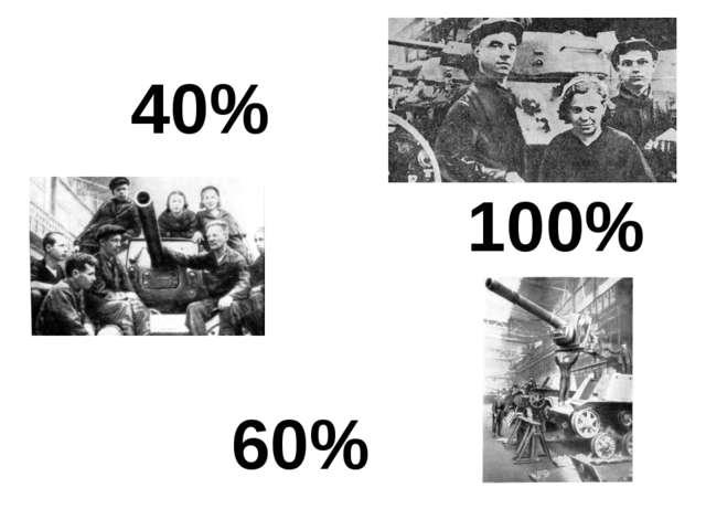 40% 60% 100%