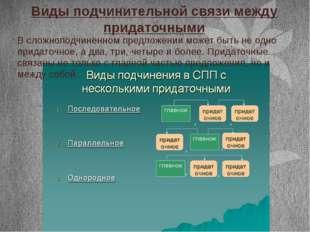 Виды подчинительной связи между придаточными В сложноподчиненном предложении