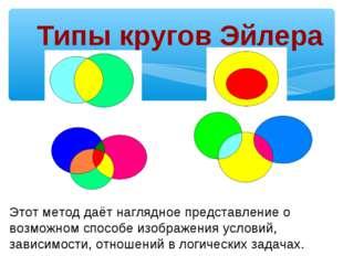 Типы кругов Эйлера Этот метод даёт наглядное представление о возможном способ