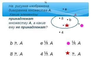 e 8 b A 4 На рисунке изображена диаграмма множества А. Какие элементы принад