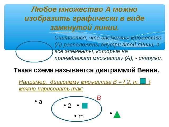 Любое множество А можно изобразить графически в виде замкнутой линии. Считает...