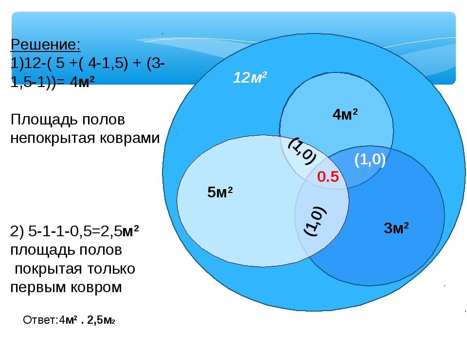 Решение: 1)12-( 5 +( 4-1,5) + (3-1,5-1))= 4м2 Площадь полов непокрытая коврам...