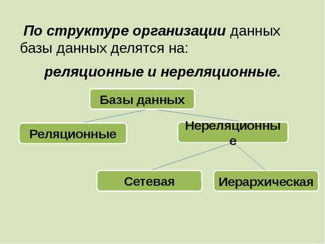 По структуре организации данных базы данных делятся на: реляционные и нереля...