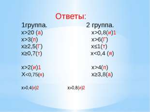 Ответы: 1группа. 2 группа. x>20 (а) x>0,8(и)1 x>3(п) x>6(Г) х≥2,5(Г) x≤1(т) х