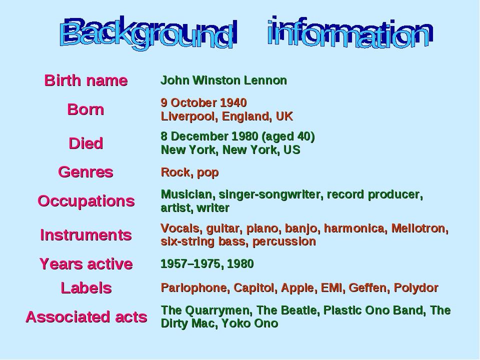 Birth name John Winston Lennon Born 9 October 1940 Liverpool, England, UK D...