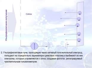 2. Ультрафиолетовые лучи, проходящие через сетчатый положительный электрод, п