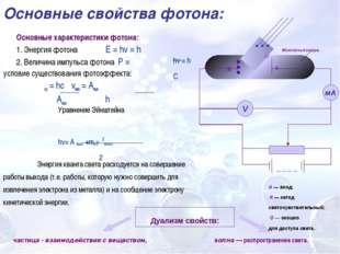 Основные свойства фотона: Основные характеристики фотона: 1. Энергия фотона