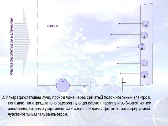 2. Ультрафиолетовые лучи, проходящие через сетчатый положительный электрод, п...