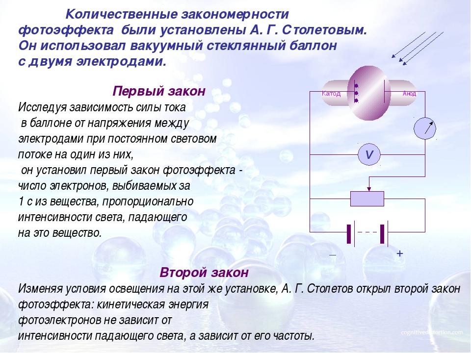 Количественные закономерности фотоэффекта были установлены А. Г. Столетовым....