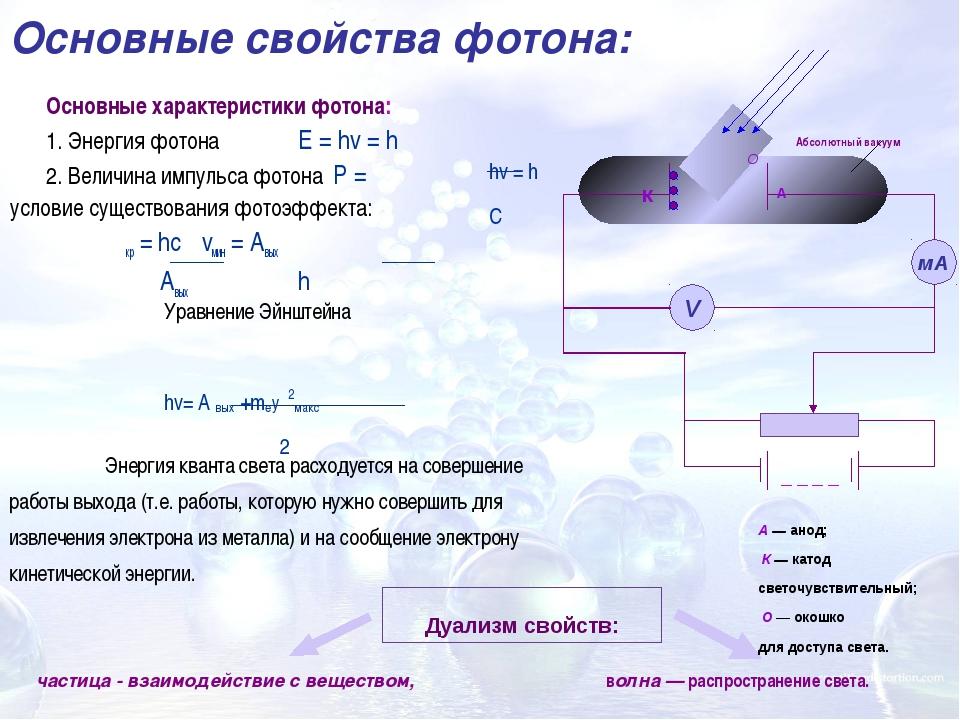 Основные свойства фотона: Основные характеристики фотона: 1. Энергия фотона...