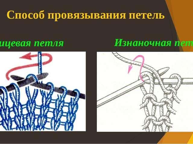Способ провязывания петель Лицевая петля Изнаночная петля