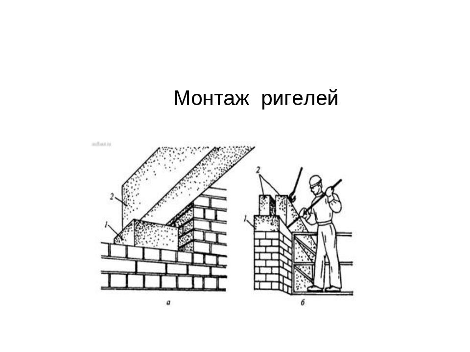 Монтаж ригелей