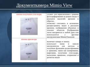Документкамера Mimio View ProPowerPoint.Ru
