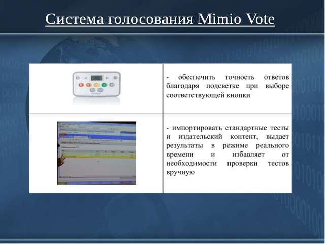 Система голосования Mimio Vote Система голосования Mimio Vote ProPowerPoint.Ru