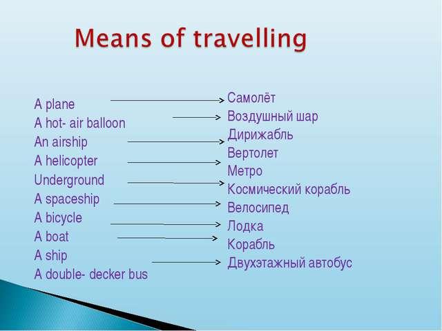 A plane A hot- air balloon An airship A helicopter Underground A spaceship A...