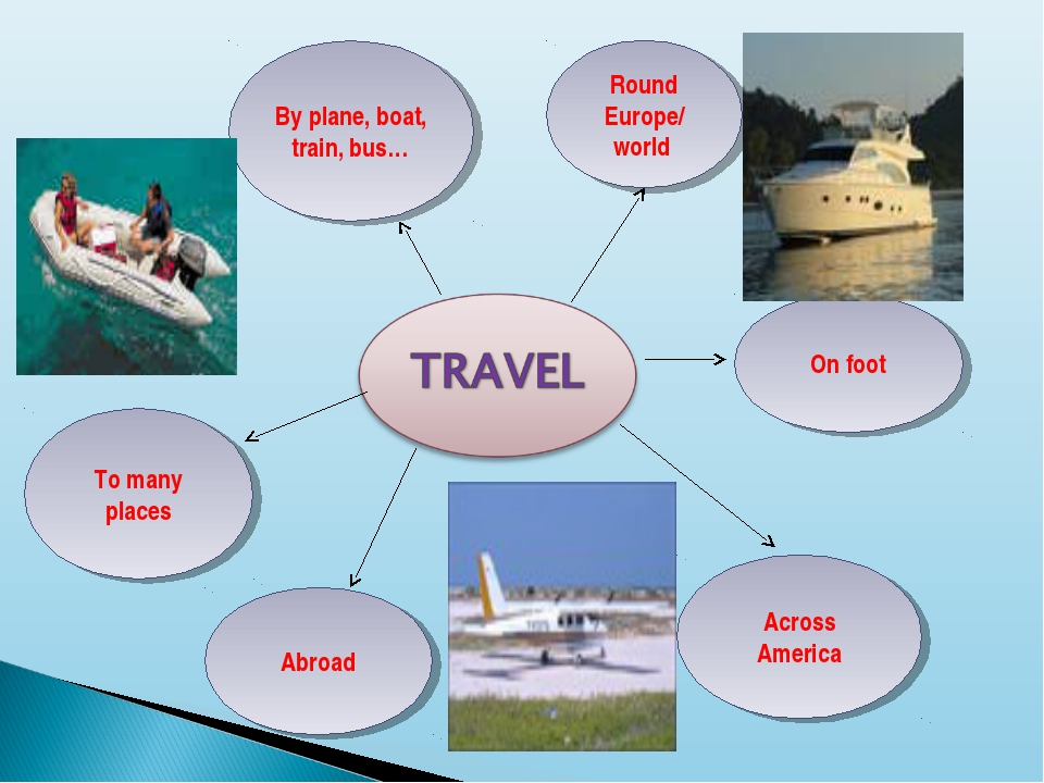 importance of traveling essay