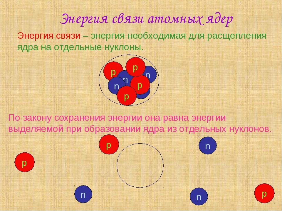p Энергия связи атомных ядер Энергия связи – энергия необходимая для расщепле...