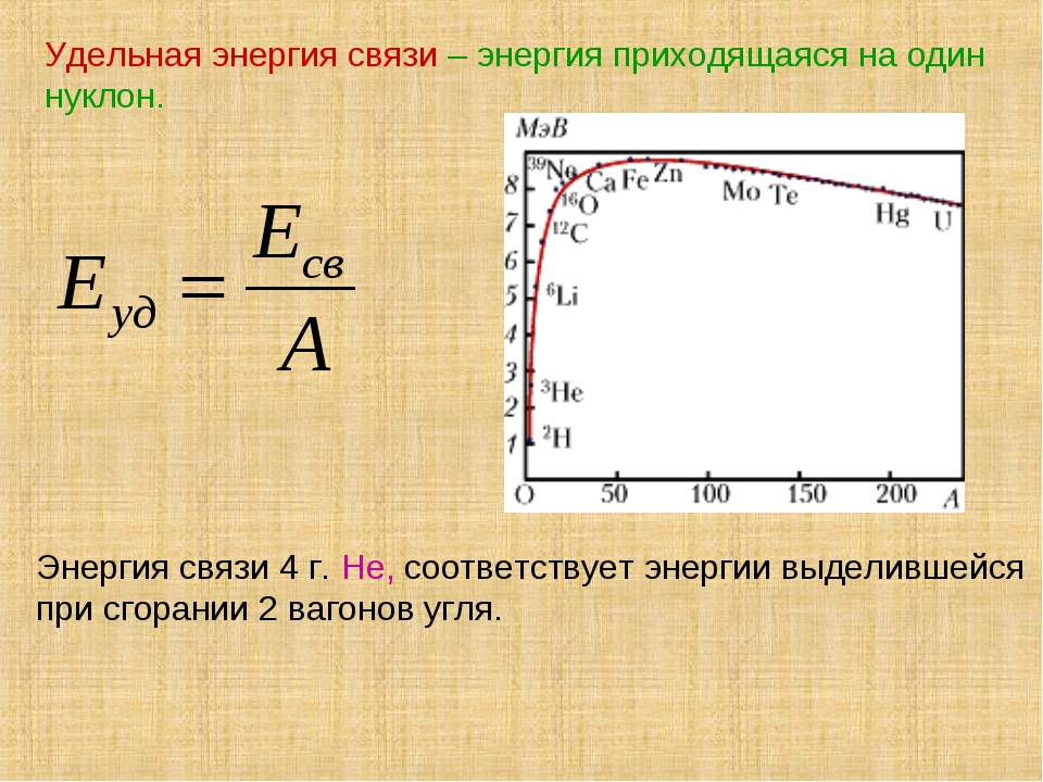 Удельная энергия связи – энергия приходящаяся на один нуклон. Энергия связи 4...
