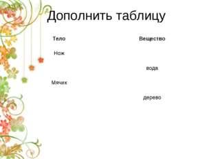 Дополнить таблицу ТелоВещество Нож вода Мячик дерево