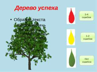 Дерево успеха Нет ошибок 3-4 ошибки 1-2 ошибки