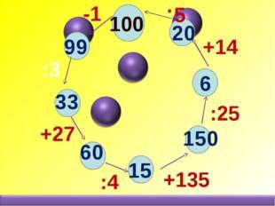100 -1 :3 +27 :4 +135 :25 +14 . 5 99 33 60 15 150 6 20
