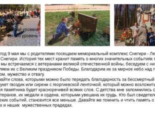 Каждый год 9 мая мы с родителями посещаем мемориальный комплекс Снегири - Лен