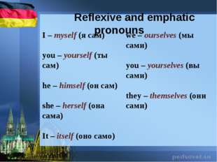 Reflexive and emphatic pronouns I–myself(я сам) you–yourself(ты сам) h