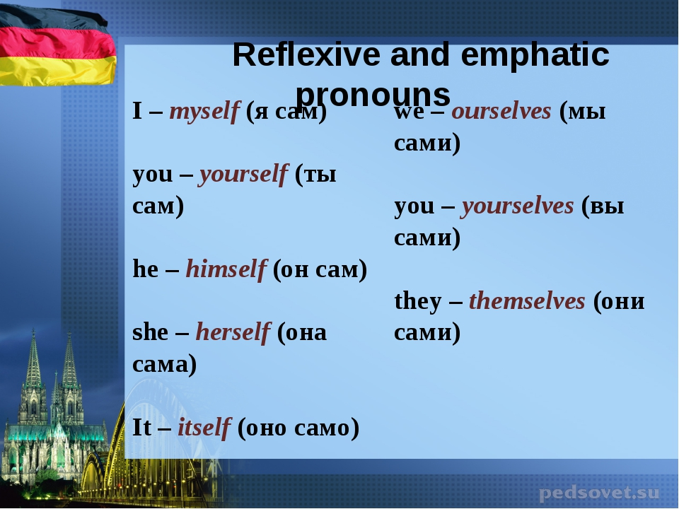 Reflexive and emphatic pronouns I–myself(я сам) you–yourself(ты сам) h...