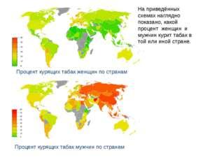 Процент курящих табак женщин по странам Процент курящих табак мужчин по стран