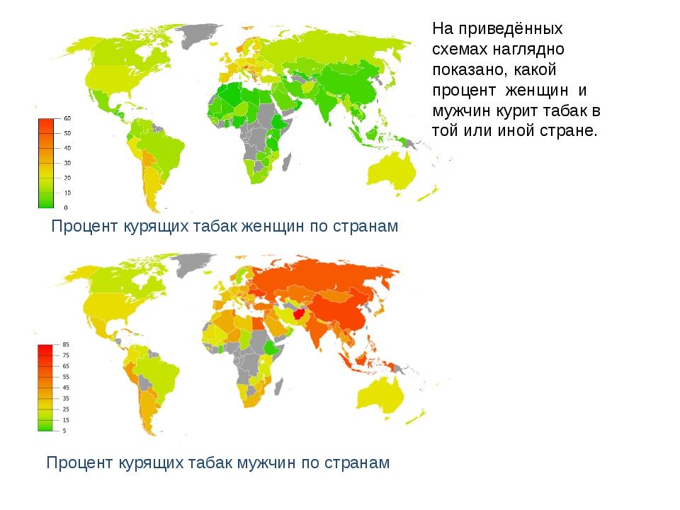 Процент курящих табак женщин по странам Процент курящих табак мужчин по стран...