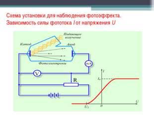Схема установки для наблюдения фотоэффекта. Зависимость силы фототокаIот на
