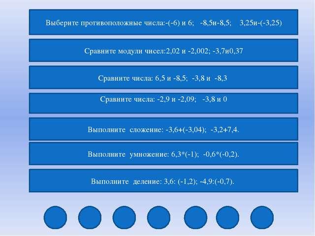 Выберите противоположные числа:-(-6) и 6; -8,5и-8,5; 3,25и-(-3,25) Сравните м...