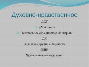 Духовно-нравственное ДДТ «Макраме» Театральное объединение «Искорки» ДК Вокал