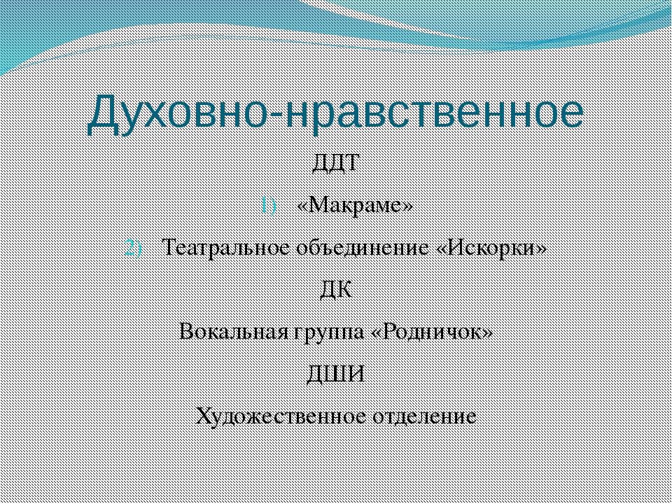 Духовно-нравственное ДДТ «Макраме» Театральное объединение «Искорки» ДК Вокал...