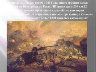 Курская дуга…Здесь летом 1943 года линия фронта имела форму дуги от Белгород