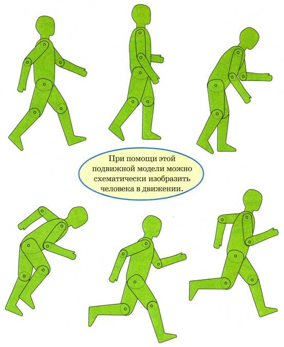 Как сделать людей в движении