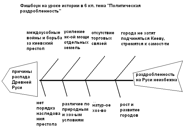 C:\Documents and Settings\ффф\Рабочий стол\Безымянный.PNG