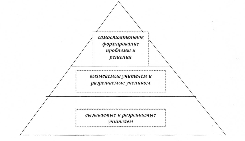 http://lib.gendocs.ru/tw_files2/urls_1362/2/d-1209/1209_html_m7e93ff9c.jpg