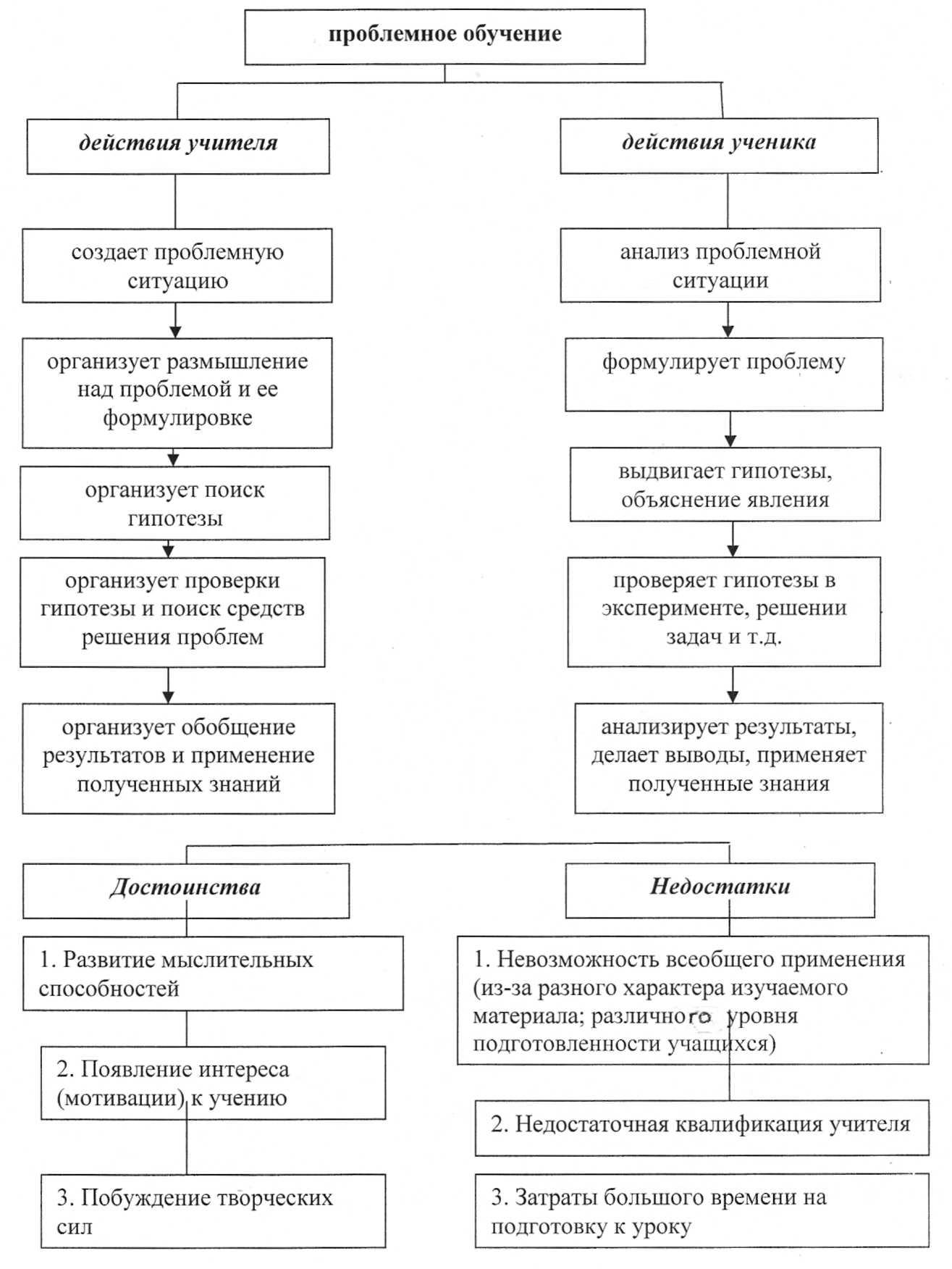 http://lib.gendocs.ru/tw_files2/urls_1362/2/d-1209/1209_html_me495aae.jpg