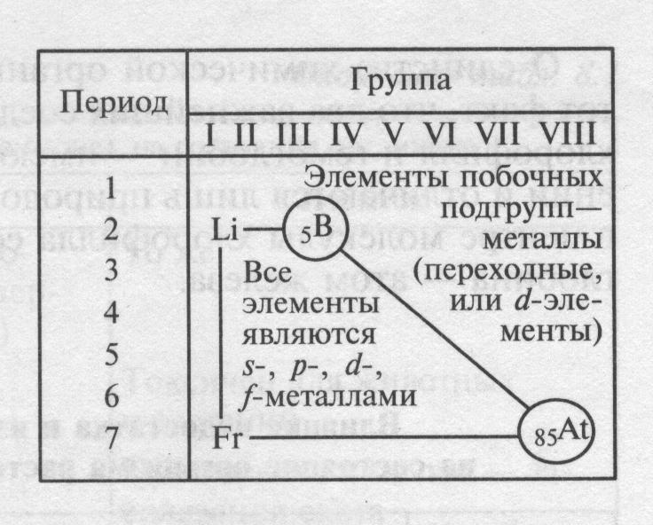 C:\Documents and Settings\User\Рабочий стол\002 003.jpg