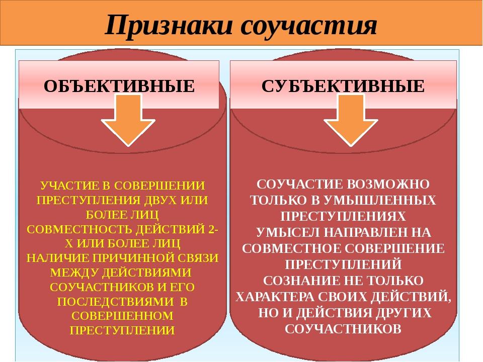 Соучастие в преступлении контрольная работа Соучастие в преступлении контрольная работа по уголовному праву