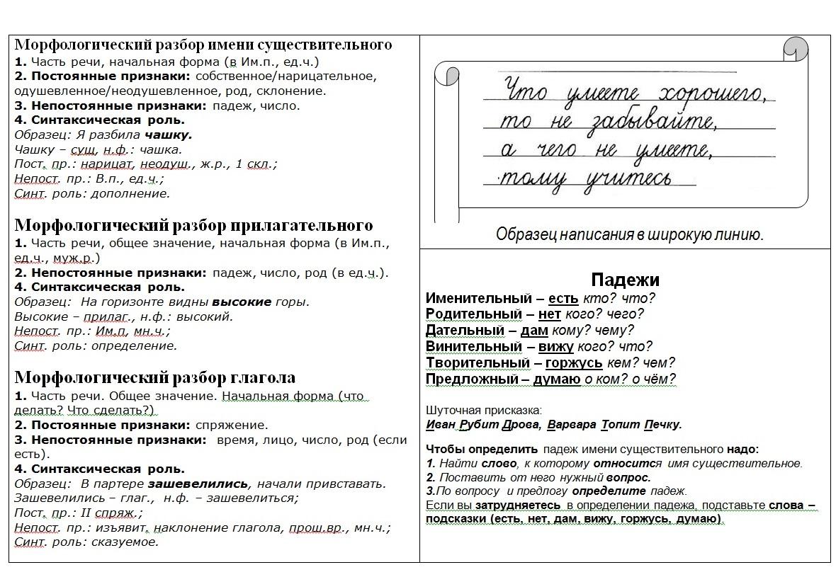 C:\Users\Алексей\Desktop\Мамины работы\Памтяка по русскому языку\Скрины\111.jpg