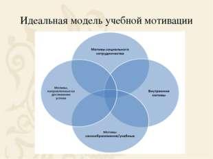 Идеальная модель учебной мотивации