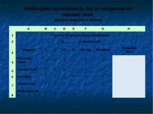 Необходимо вычисления ср. бал по предметам как показано ниже. (Введите формул