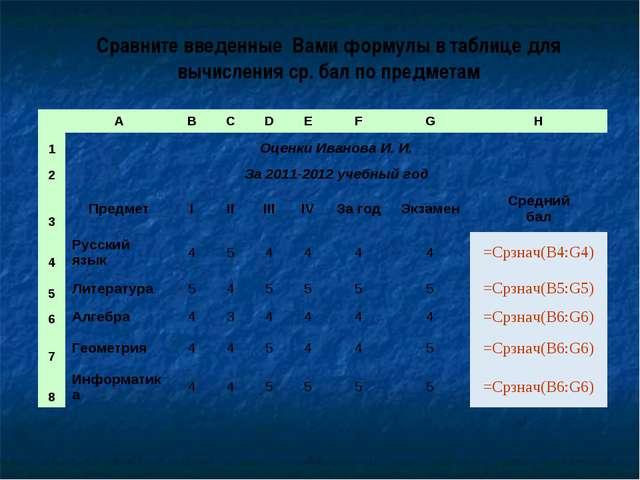 Сравните введенные Вами формулы в таблице для вычисления ср. бал по предметам...