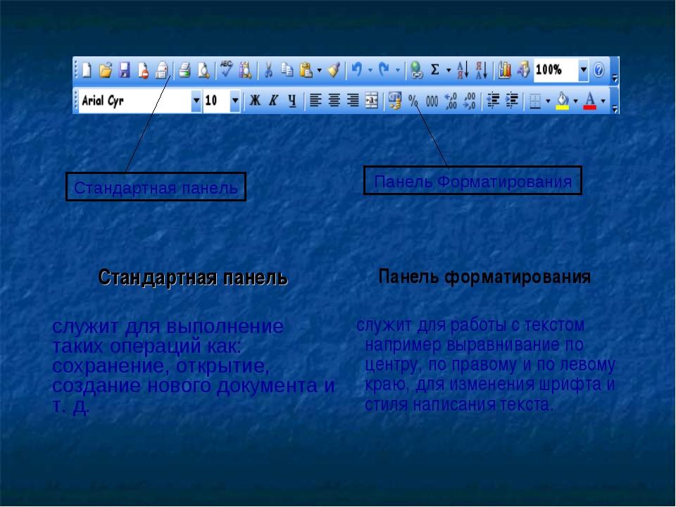 Стандартная панель служит для выполнение таких операций как: сохранение, откр...