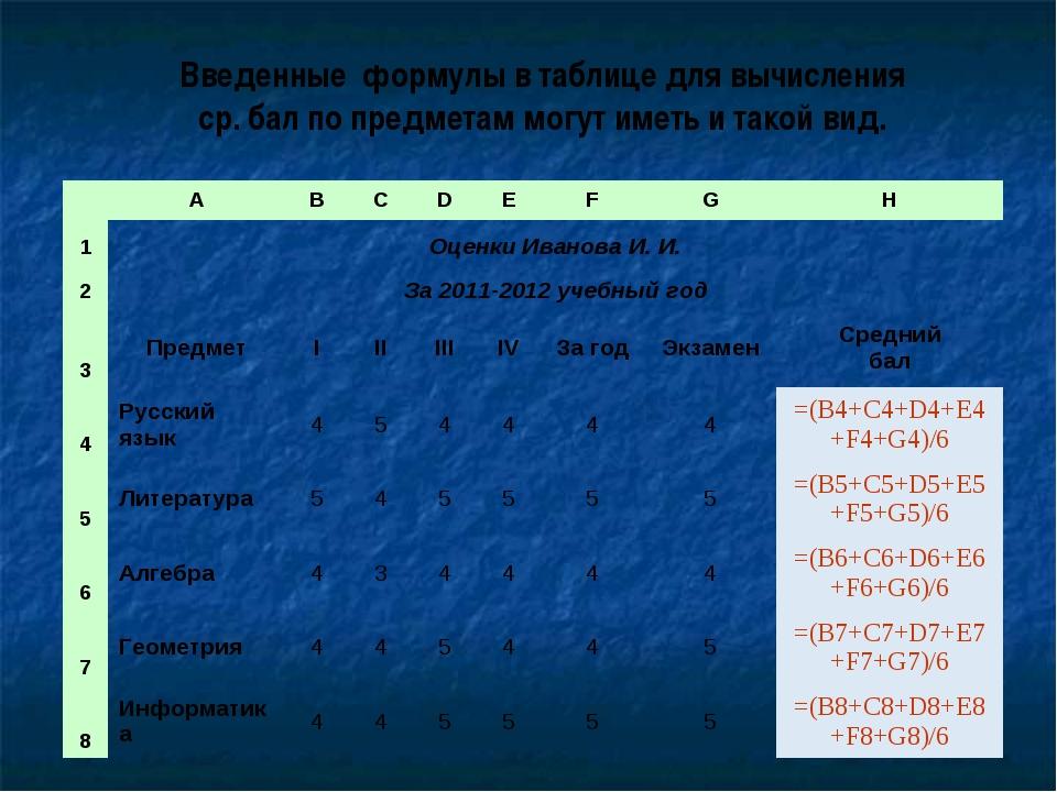 Введенные формулы в таблице для вычисления ср. бал по предметам могут иметь и...